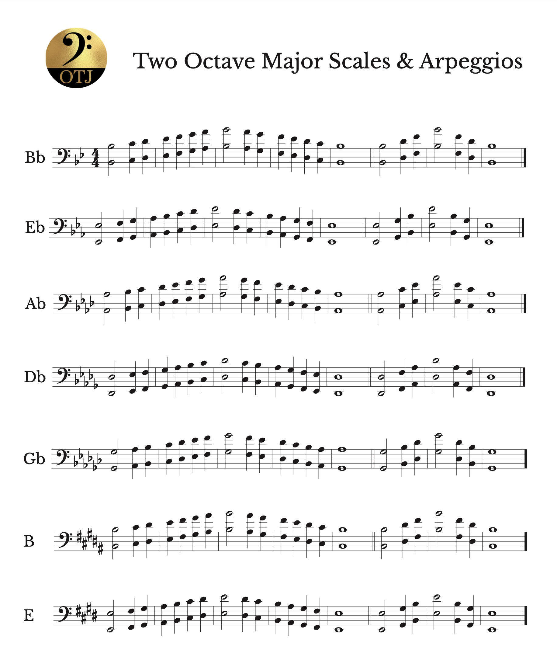 Two Octave Major Scales & Arpeggios
